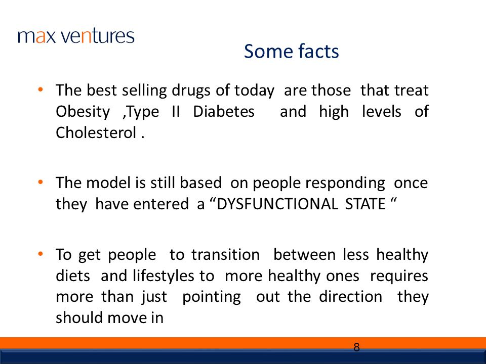 Some facts The best selling drugs of today are those that treat Obesity ,Type II Diabetes and high levels of Cholesterol .