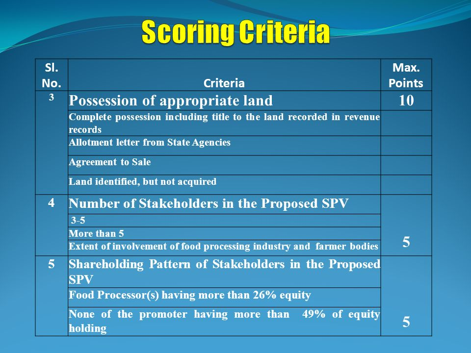 Scoring Criteria Possession of appropriate land 10 5