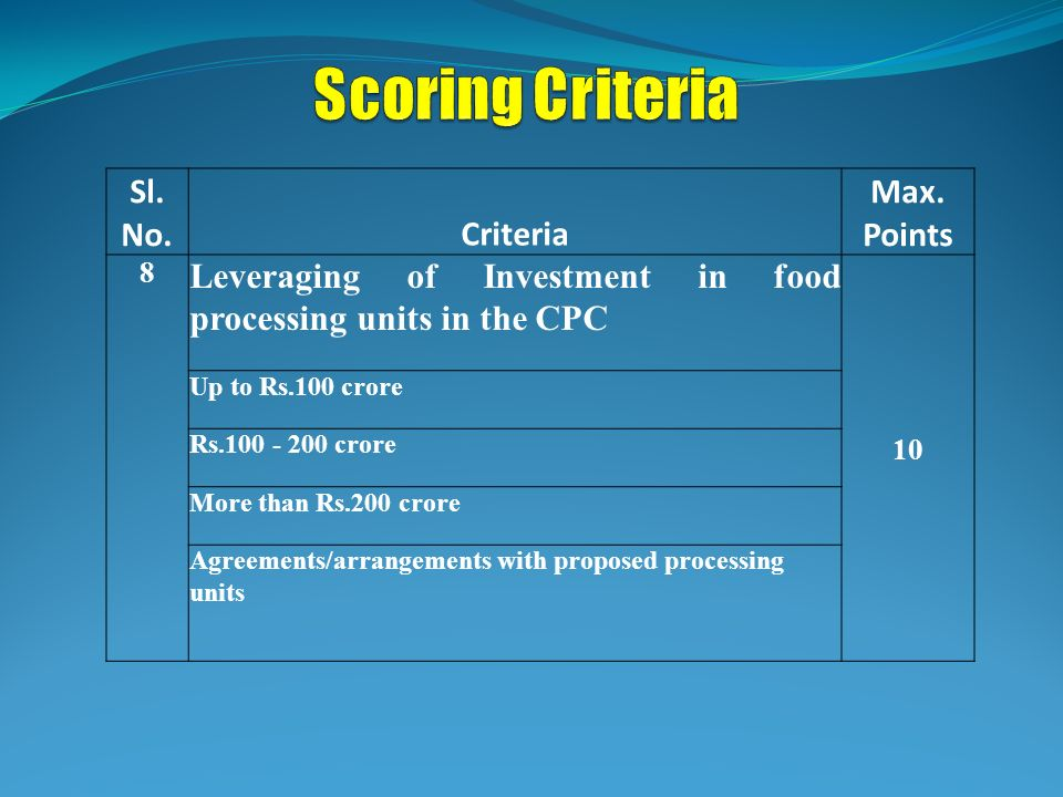 Scoring Criteria Sl. No. Criteria Max. Points