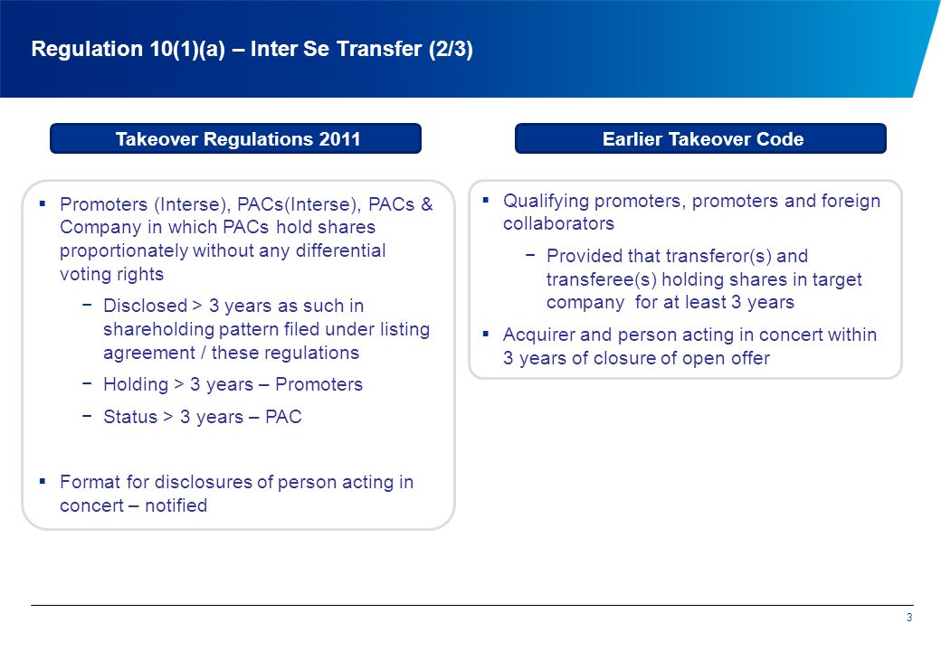 Triggers For Mandatory Open Offer Ppt Download