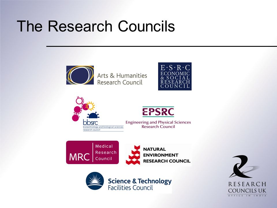 The Research Councils