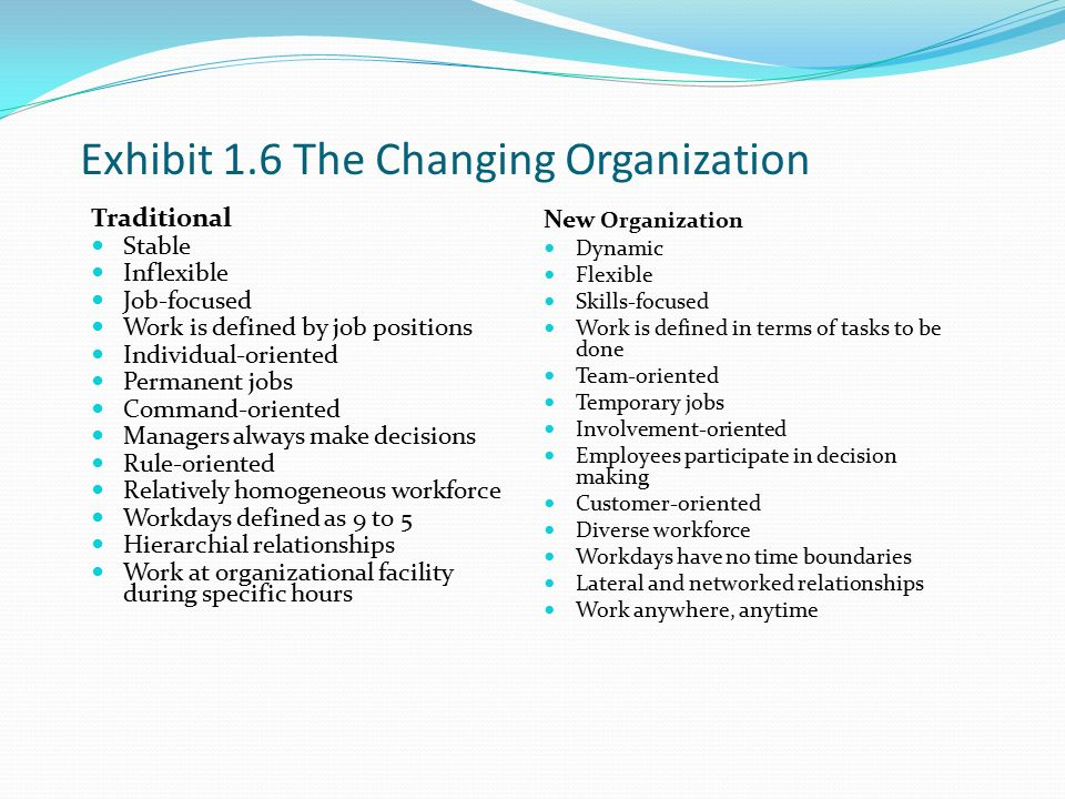 Exhibit 1.6 The Changing Organization