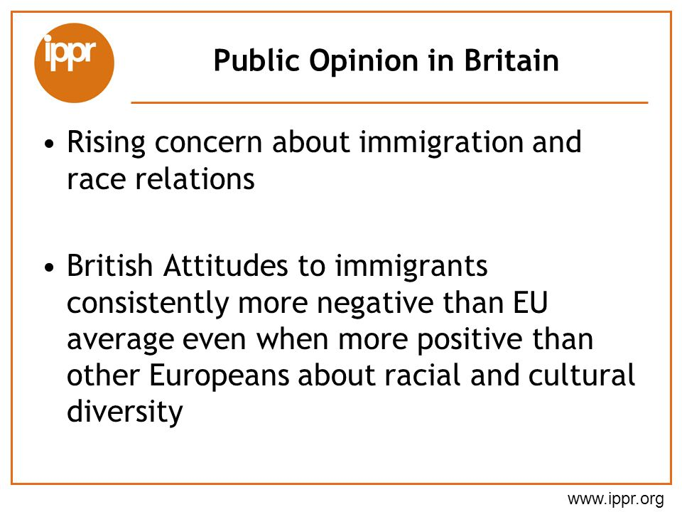 Public Opinion in Britain