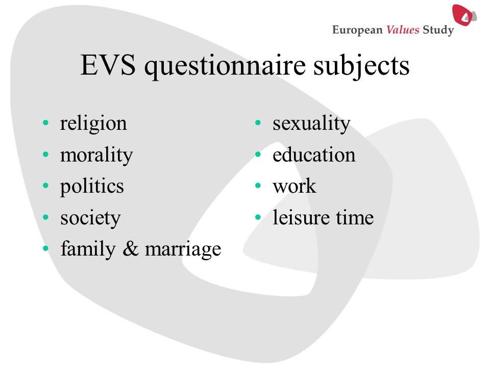 EVS questionnaire subjects
