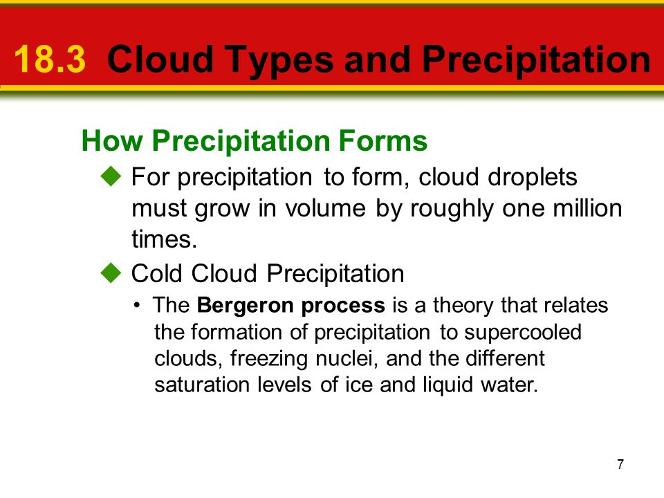 18.3 Cloud Types and Precipitation