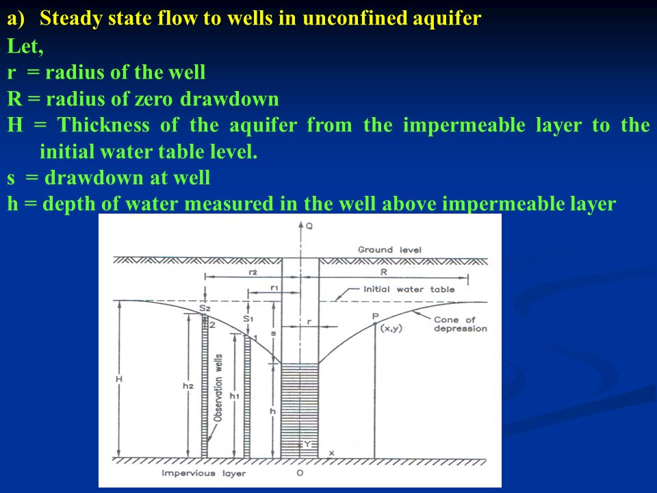 Hydrology Water Resources Engineering Ppt Video Online Download