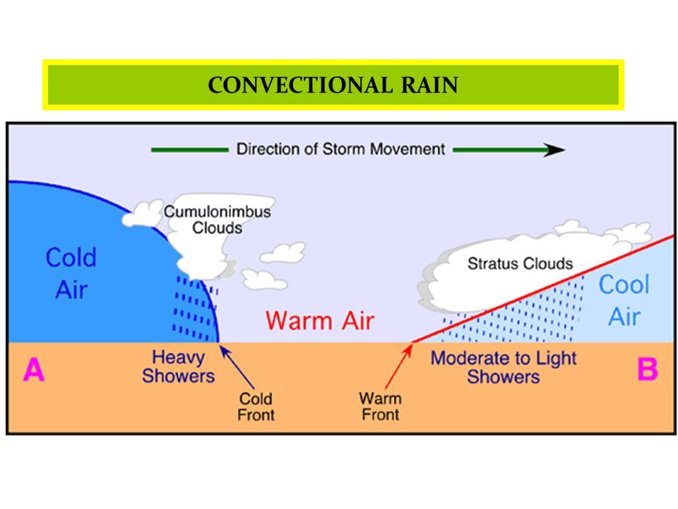 Rainfall Data Analysis Ppt Video Online Download