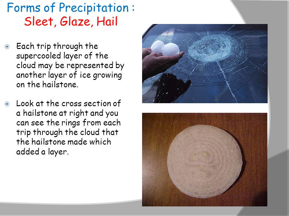 Forms of Precipitation : Sleet, Glaze, Hail