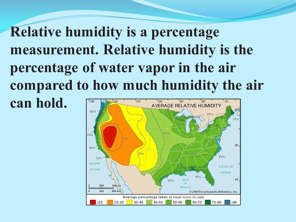 Relative humidity is a percentage measurement