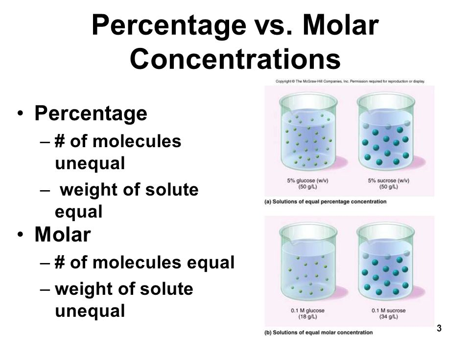 Percentage vs. Molar Concentrations