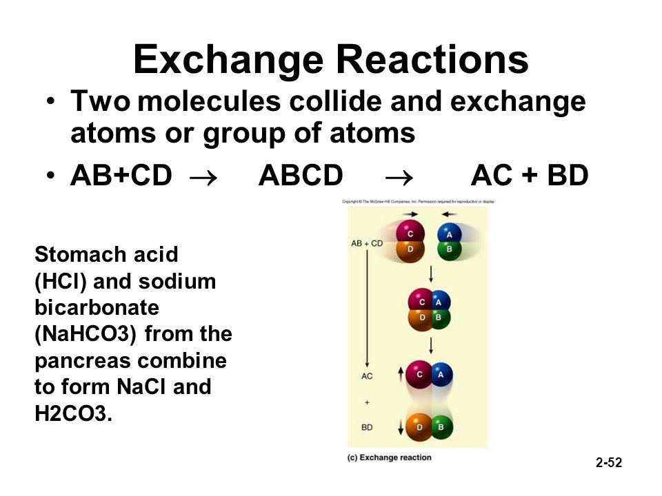 Exchange Reactions Two molecules collide and exchange atoms or group of atoms. AB+CD  ABCD  AC + BD.