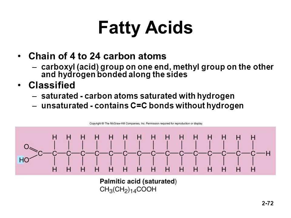 Fatty Acids Chain of 4 to 24 carbon atoms Classified