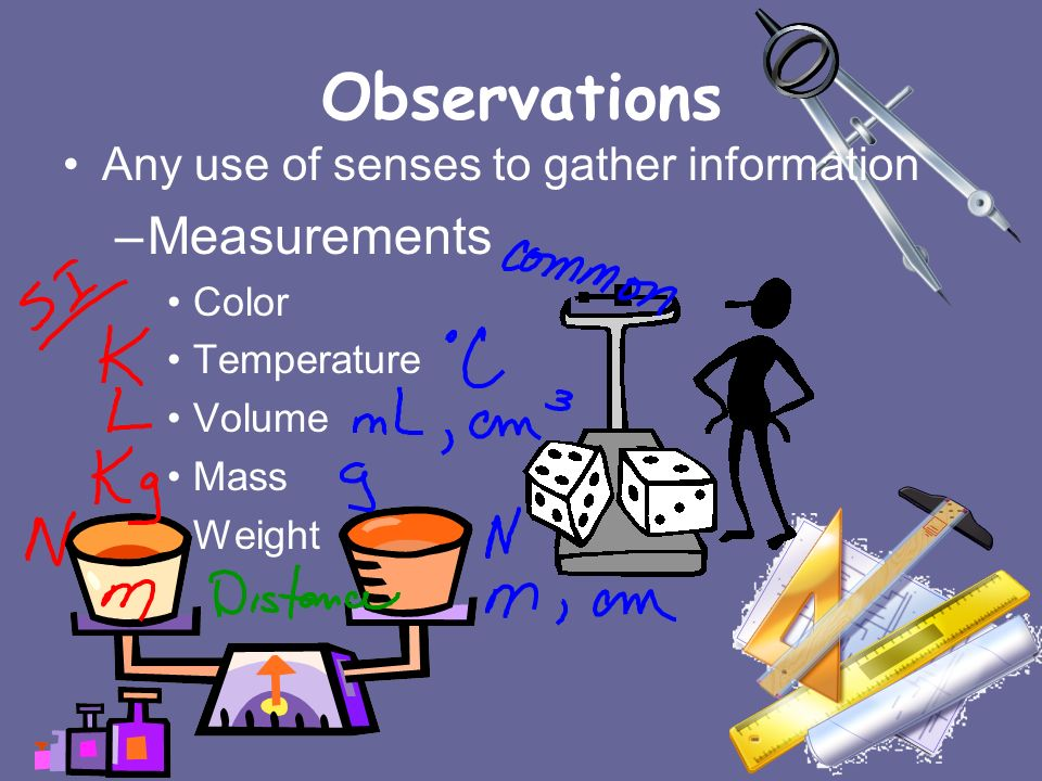 Observations Measurements Any use of senses to gather information