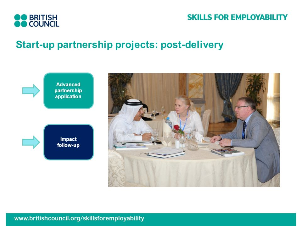 Start-up partnership projects: post-delivery