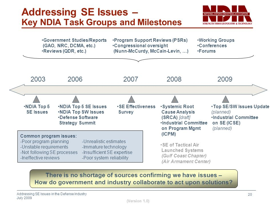 Addressing SE Issues – Key NDIA Task Groups and Milestones