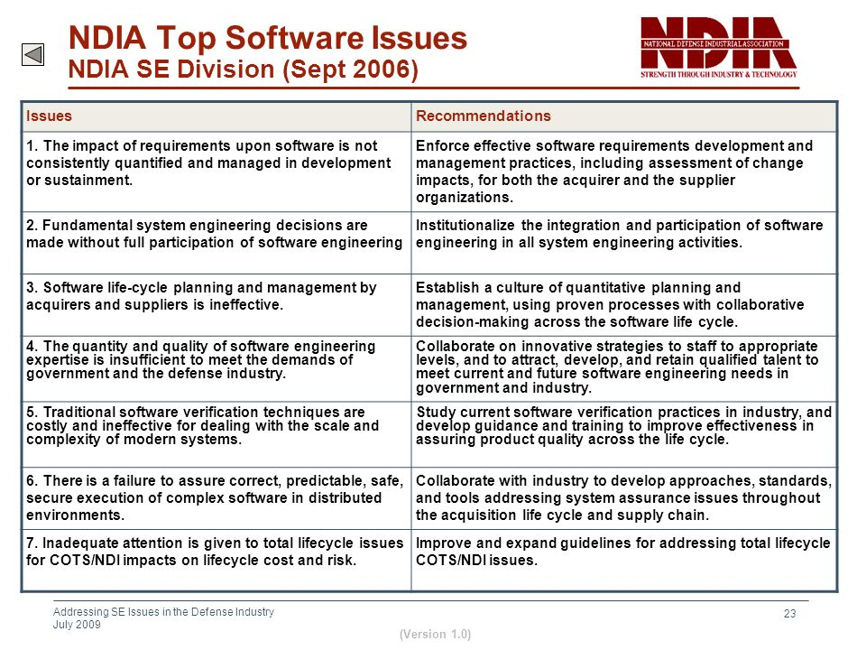 NDIA Top Software Issues NDIA SE Division (Sept 2006)