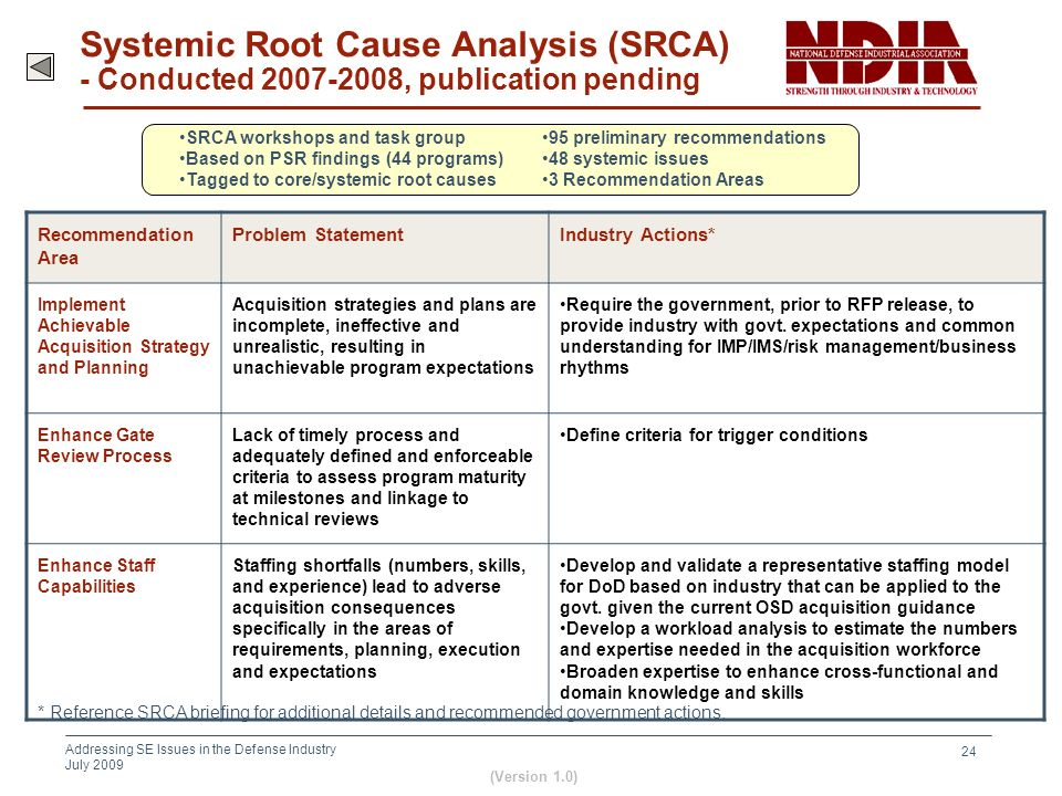 Systemic Root Cause Analysis (SRCA) - Conducted 2007-2008, publication pending