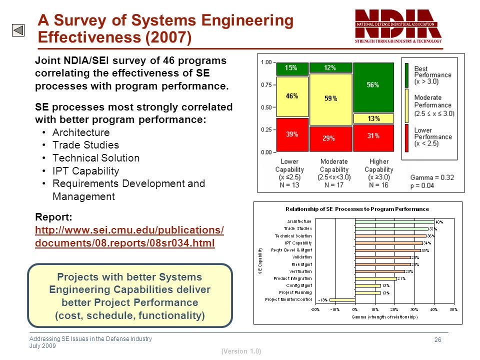 A Survey of Systems Engineering Effectiveness (2007)