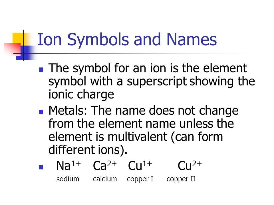 22 Ionic Compounds P Names Formulas Ppt Video Online Download