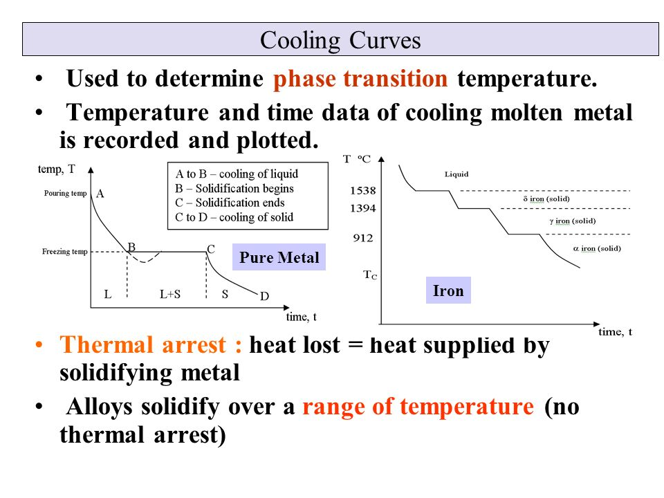 Lecture 9 phase diagrams ppt video online download used to determine phase transition temperature ccuart Gallery