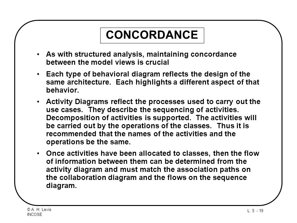 CONCORDANCE As with structured analysis, maintaining concordance between the model views is crucial.