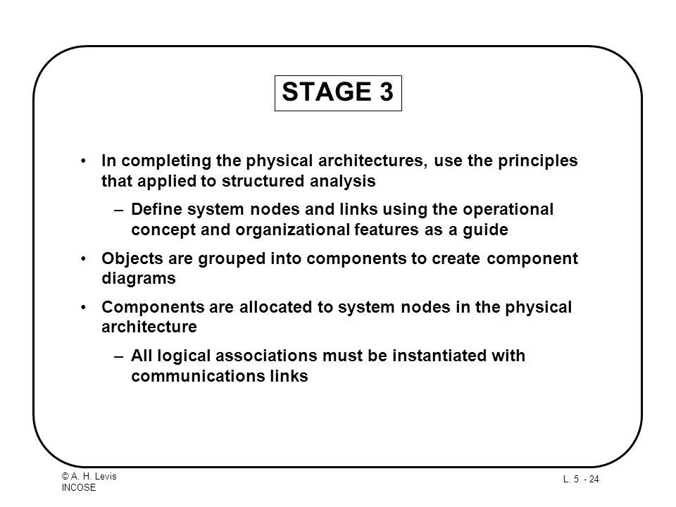 STAGE 3 In completing the physical architectures, use the principles that applied to structured analysis.