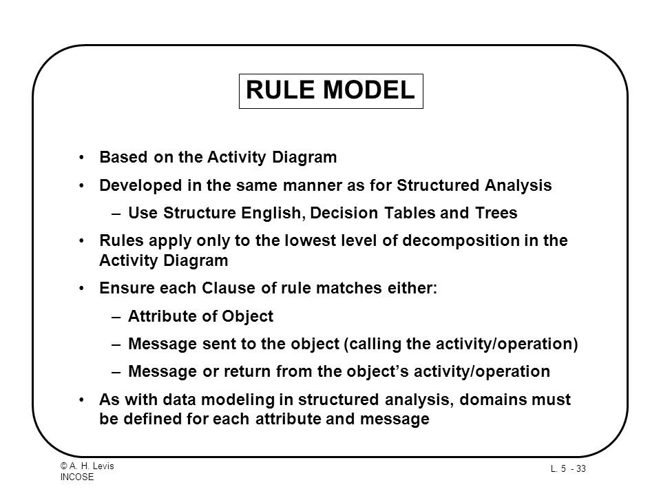 RULE MODEL Based on the Activity Diagram