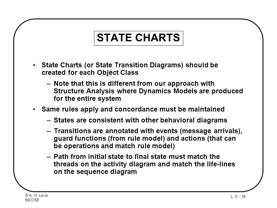 STATE CHARTS State Charts (or State Transition Diagrams) should be created for each Object Class.