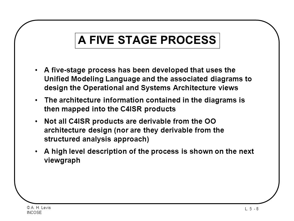 A FIVE STAGE PROCESS