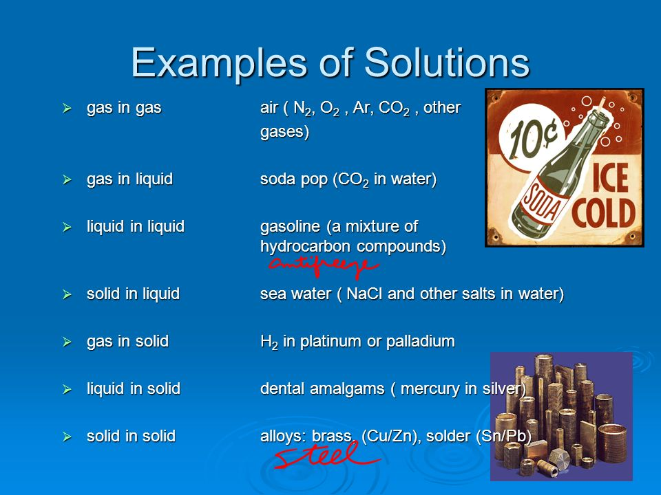 Chapter 7 Solutions Ppt Download