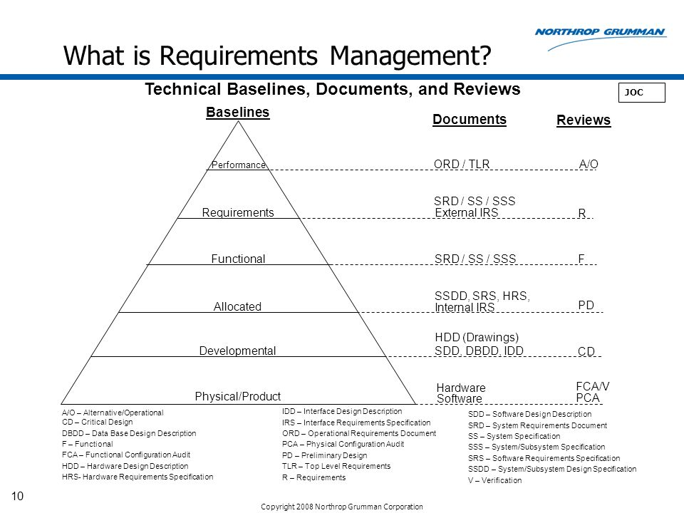 What is Requirements Management