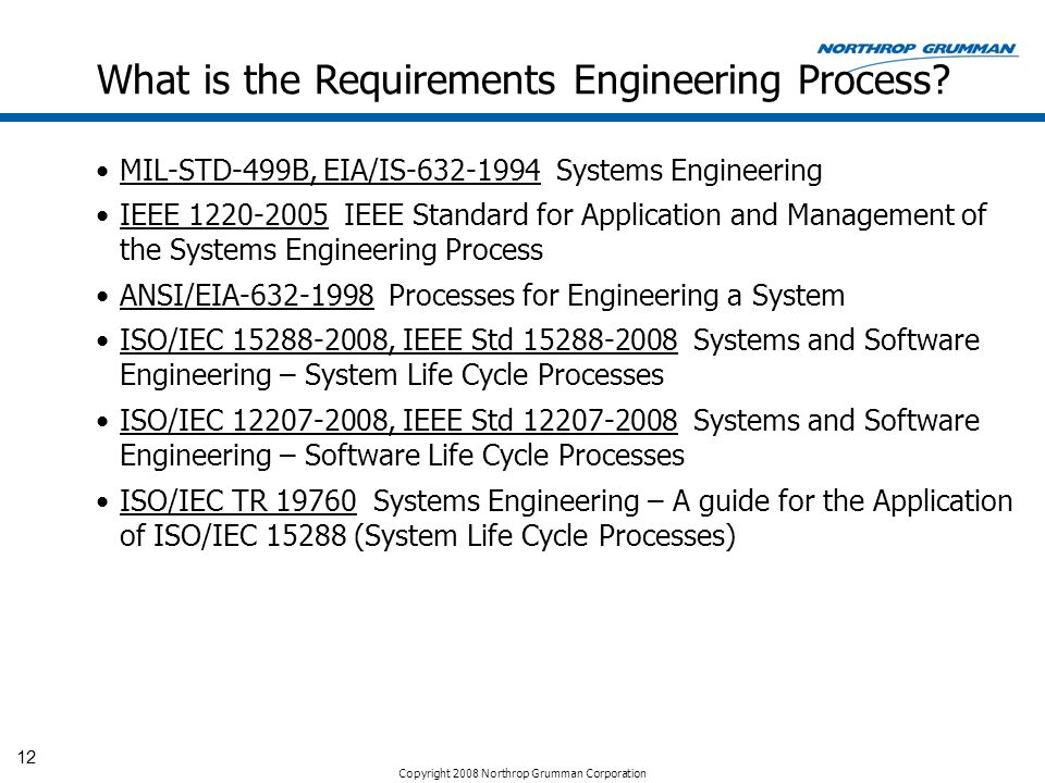 What is the Requirements Engineering Process