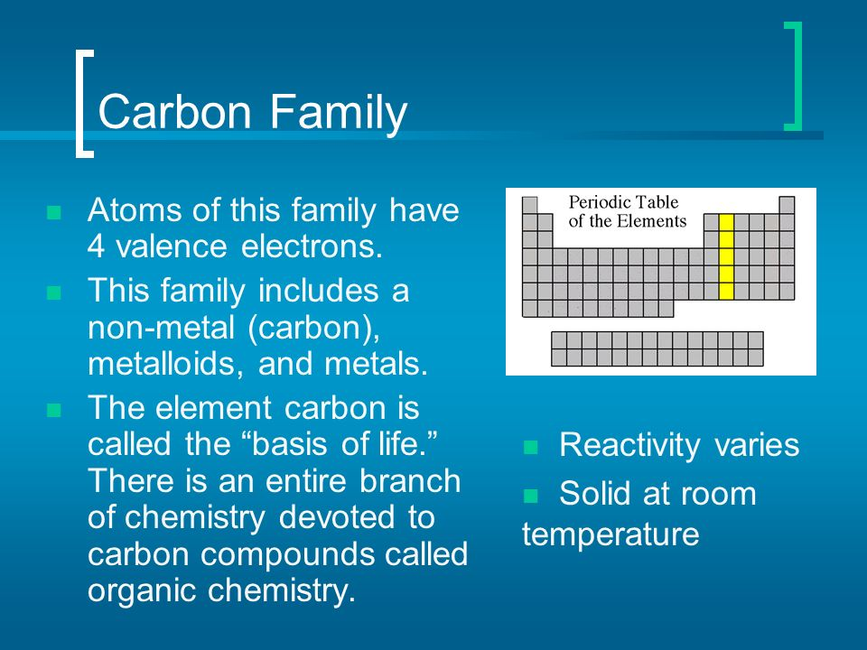Periodic table of elements ppt video online download 39 carbon urtaz Gallery