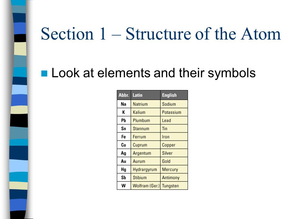 Properties of atoms and the periodic table ppt video online download 2 section urtaz Gallery