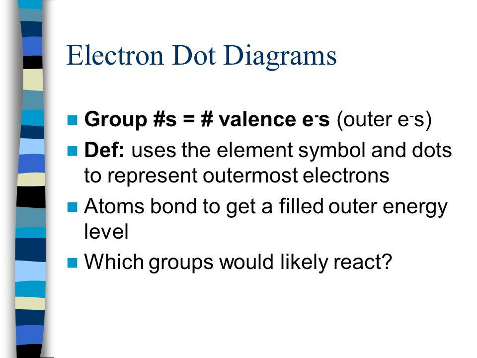 Electron Dot Diagrams Group #s = # valence e-s (outer e-s)