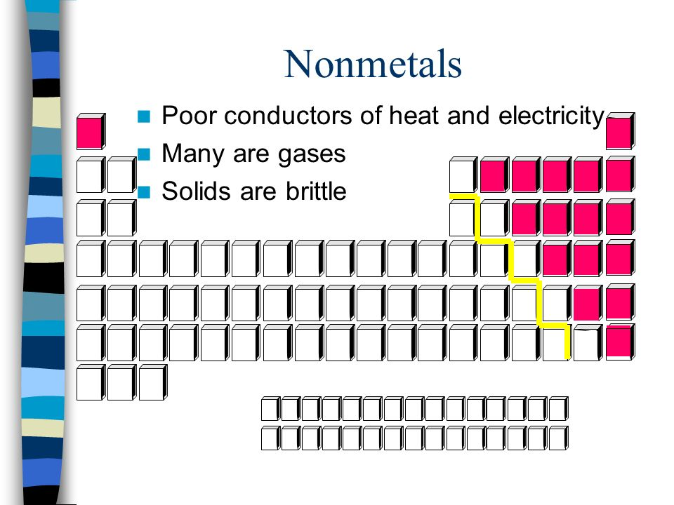 Nonmetals Poor conductors of heat and electricity Many are gases