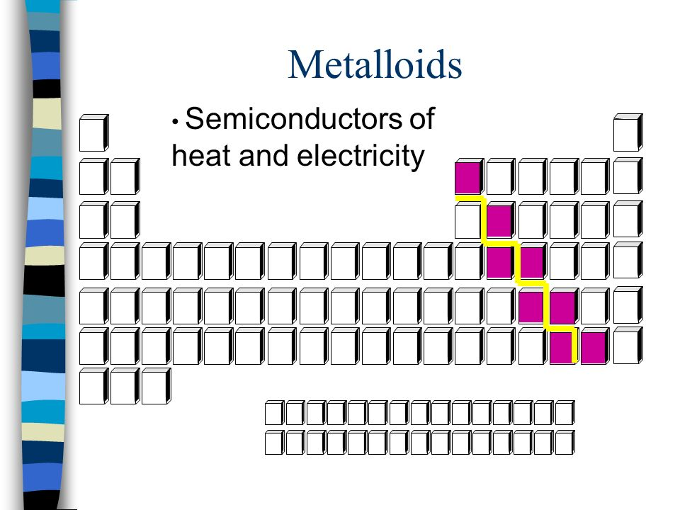 Metalloids Semiconductors of heat and electricity