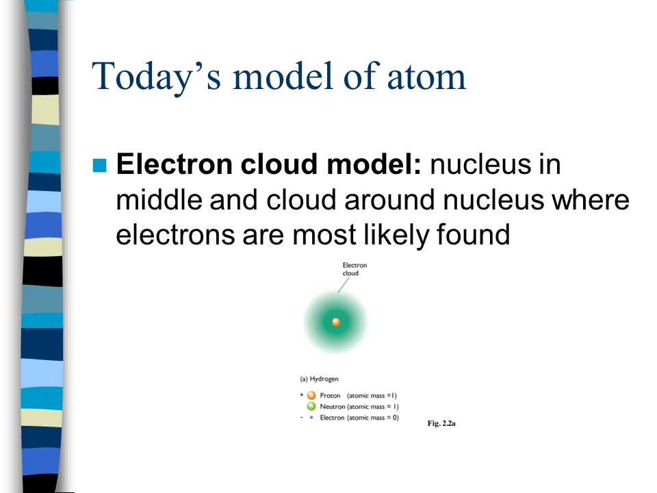 Today's model of atom Electron cloud model: nucleus in middle and cloud around nucleus where electrons are most likely found.