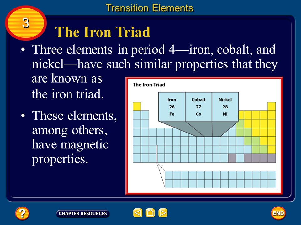 Chapter The Periodic Table Ppt Video Online Download