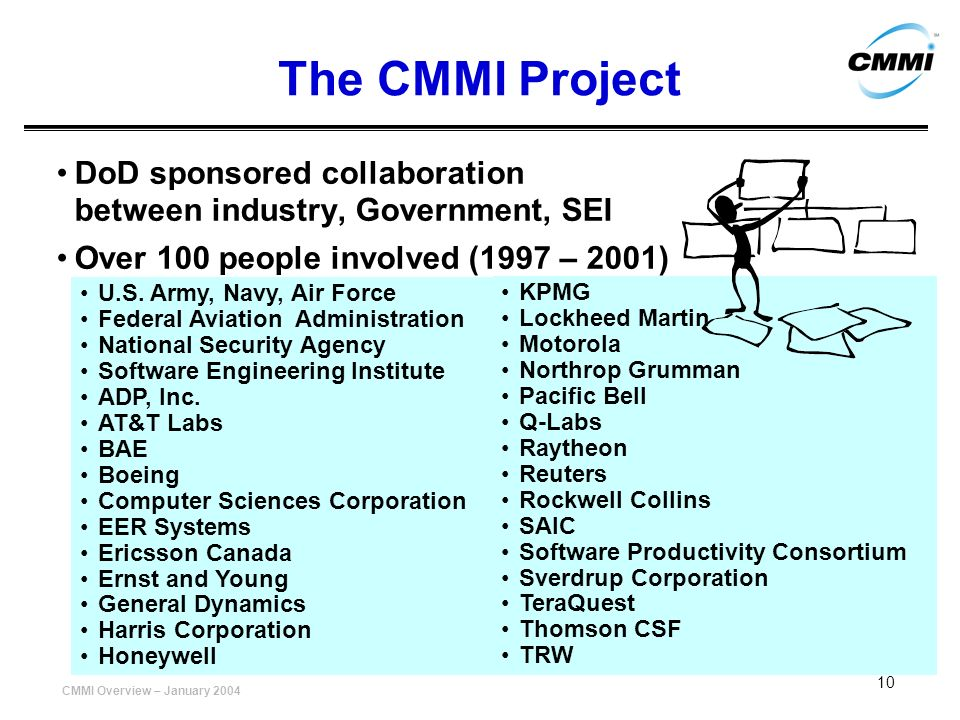 The CMMI Project DoD sponsored collaboration between industry, Government, SEI. Over 100 people involved (1997 – 2001)