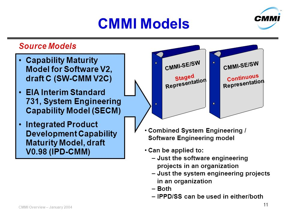 CMMI Models Source Models