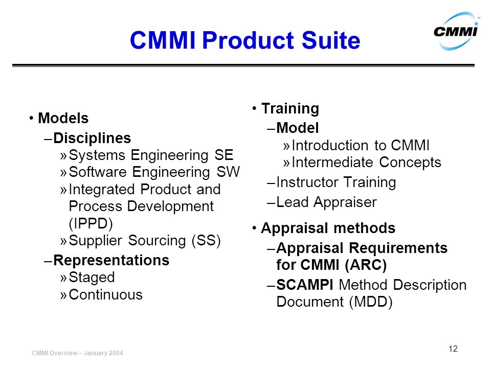 CMMI Product Suite Models Training Disciplines Model