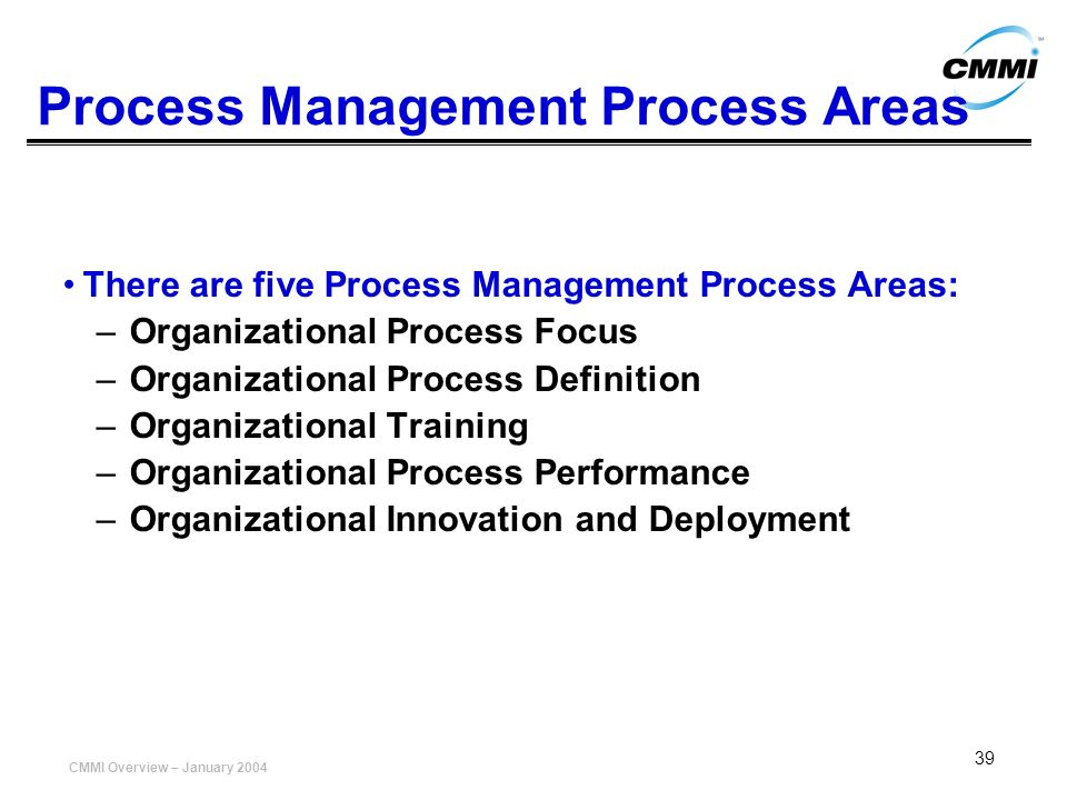 Process Management Process Areas
