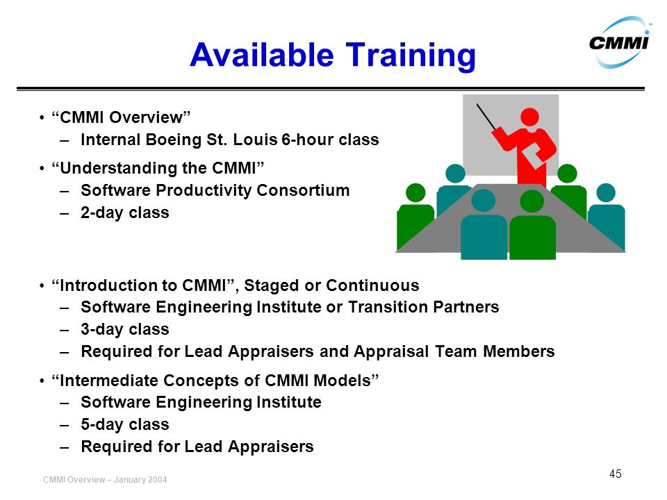 Available Training CMMI Overview