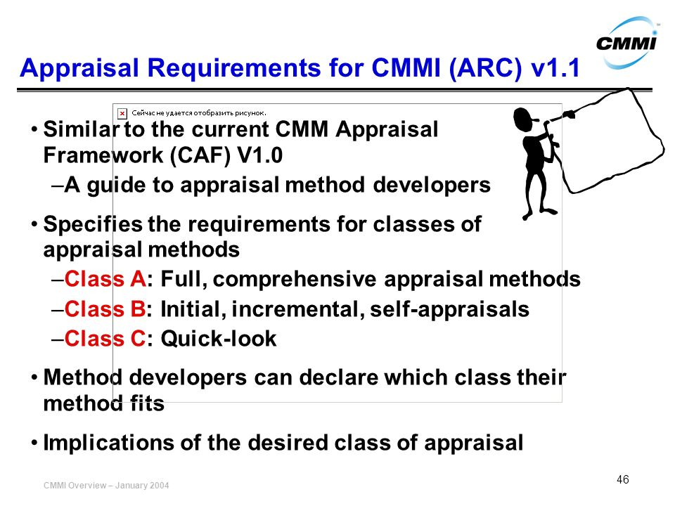 Appraisal Requirements for CMMI (ARC) v1.1