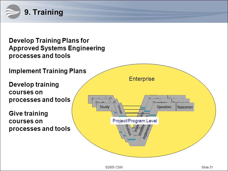 9. Training Develop Training Plans for Approved Systems Engineering