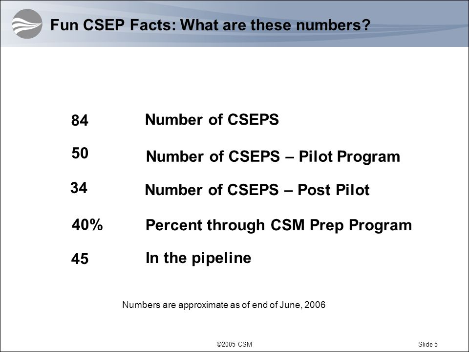 Fun CSEP Facts: What are these numbers