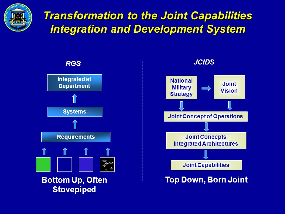 Transformation to the Joint Capabilities Integration and Development System