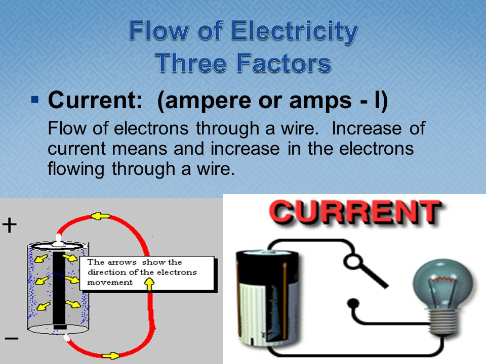 Flow of Electricity Three Factors