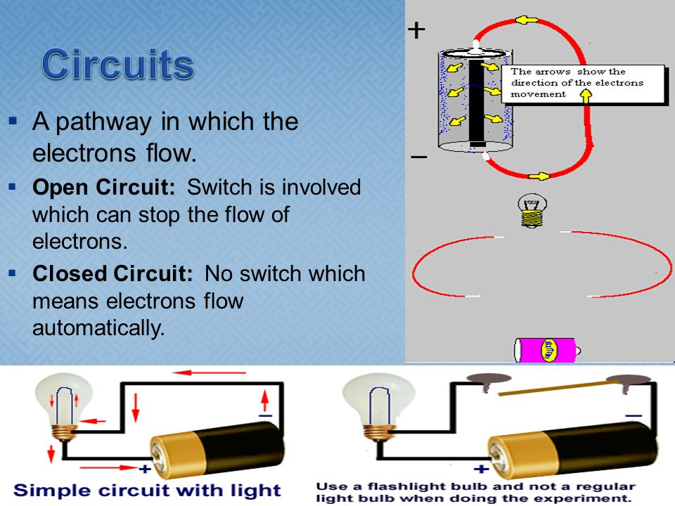 Circuits A pathway in which the electrons flow.